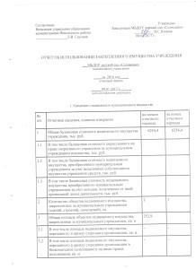 Отчёт об использовании имущества (1)