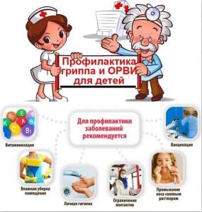 profilaktika_grippa_0